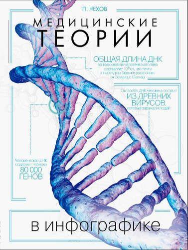 Чехов, Павел Медицинские теории в инфографике